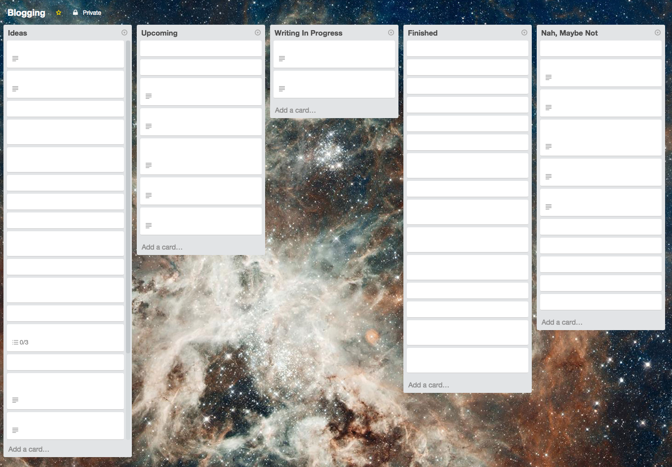 Blogging board on Trello